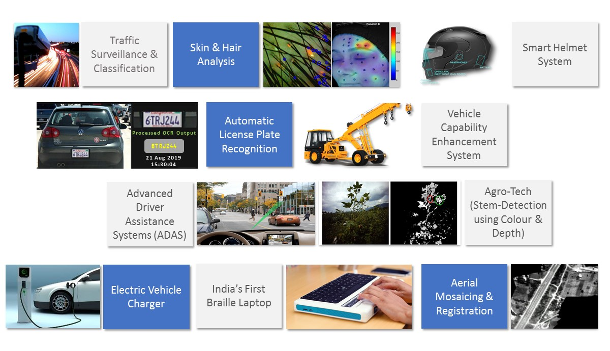 Iot and Embedded System